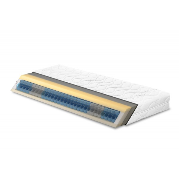 Madrac Meblo Jogi® Relax Premium Memory+ presjek