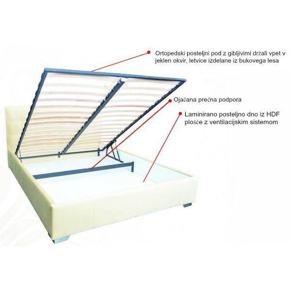Oblazinjena postelja GERA z dvižnim mehanizmom - funkcionalnost