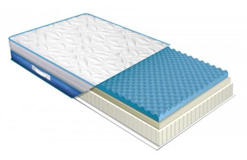 Madrac ViscoGEL spring comfort 3D