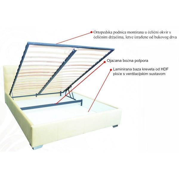 Tapecirani krevet TENNESY s mehanizmom za podizanje - funkcionalnost